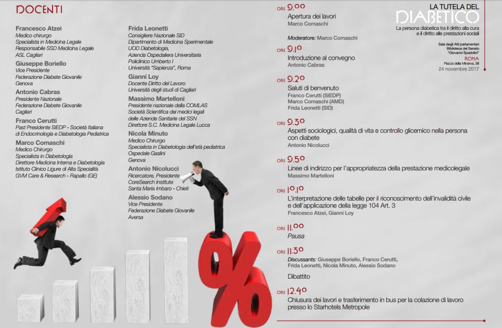 il programma dell' evento